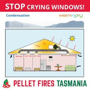 Stop Crying Windows – WarmNDry System